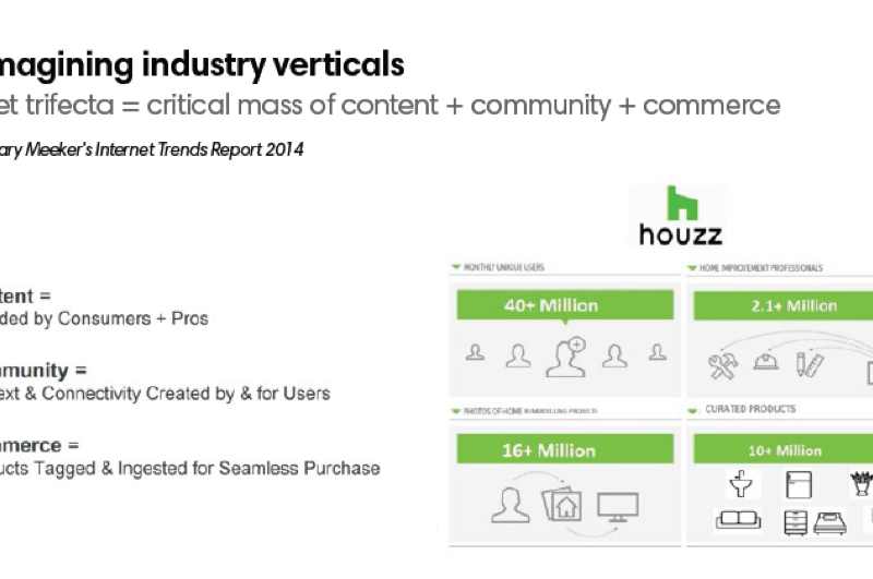 Capitalising on the 'content + community + commerce' trifecta